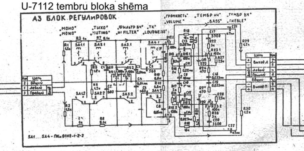 U7112_Sheema_Tembru_Bloks2.jpg