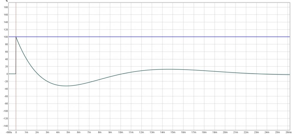 Full_Range_Step_Response_LR24_40Hz_Cut-Off.thumb.jpg.3f7bba478ba159d03293ee06a811a0d7.jpg