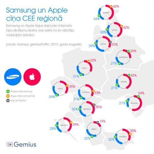 Infografika_Samsung_Apple