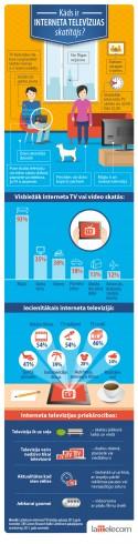 Infografika_kads_ir_interneta_TV_skatitajs