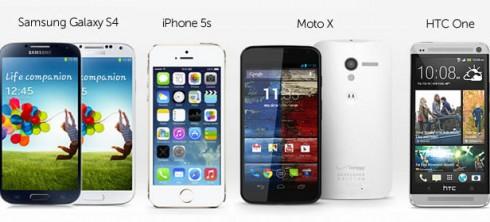 fixya-smartphone-report