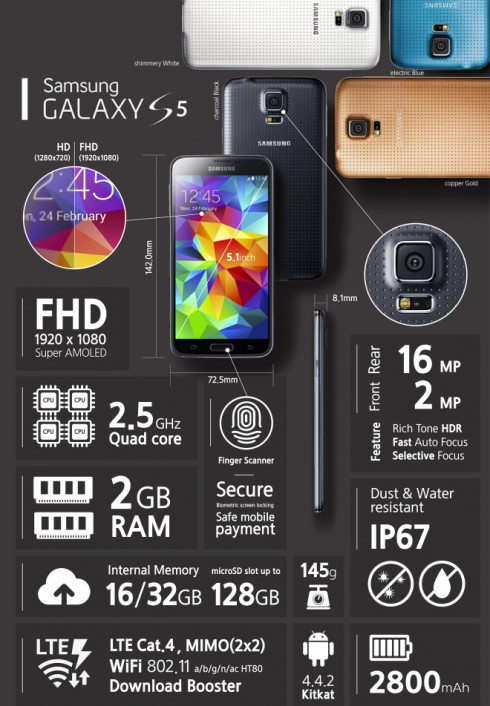 galaxy s5 plansettelefons