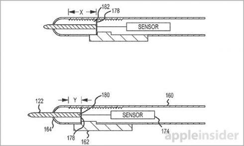 apple sylus irbulis patents