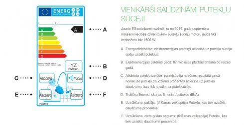 ES_Energomarkejuma_Skaidrojums_01.09.2014