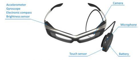 sony smarteye glass