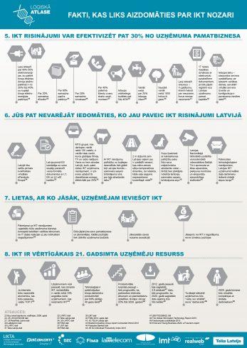 infografika_17092015