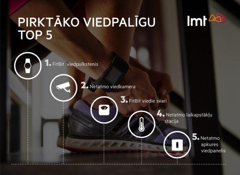 LMT_Viedpaligu_TOP5