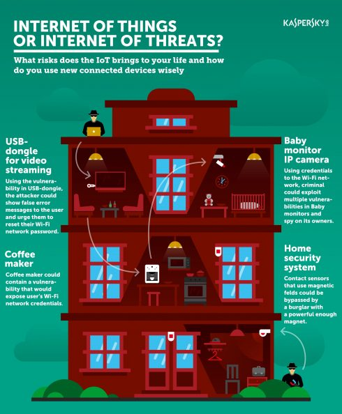 internet-of-things-ENG