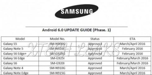 samsung-marshmallow-roadmap-640x317