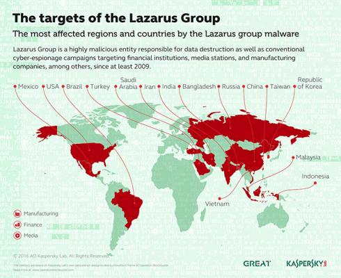 lazarus_map
