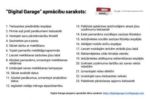 Digital_Garage_apmacibu saraksts