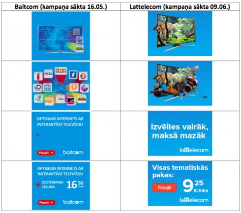 Baltcom_vs_Lattelecom