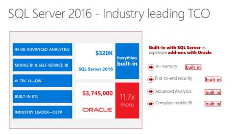 SQLServer2016_salidzinajums_Oracle